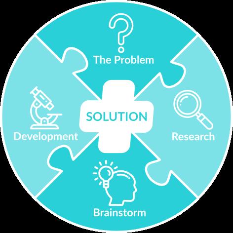 MediWise Health Solutions